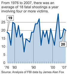 mass-shootings09